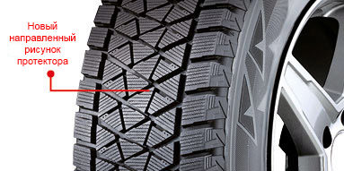 TREAD_PATTERN_FOR_SNOW_COVERED_ROADS.jpg